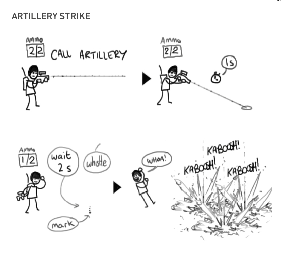 Dirty bomb design document