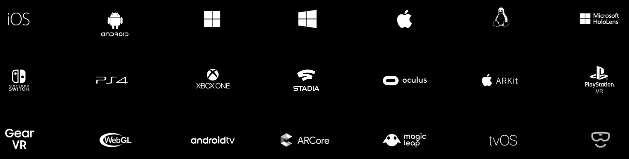 Unity supported platforms