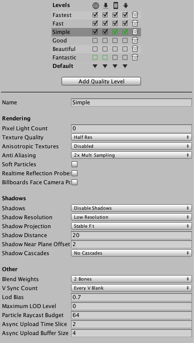 Оптимизация 2D игр на Unity