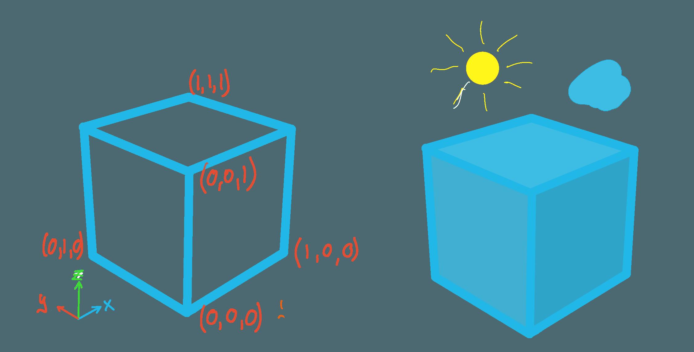Unity shader example
